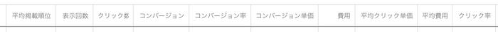 【キーワード編】Google広告のPPCアフィリエイトメンテナンス 930