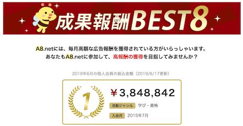 成果報酬BEST8:アフィリエイトのA8.net